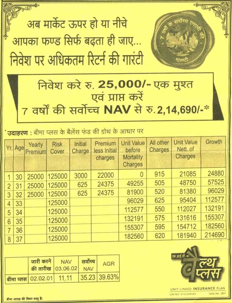LIC Wealth Plus Misselling Pamphlets