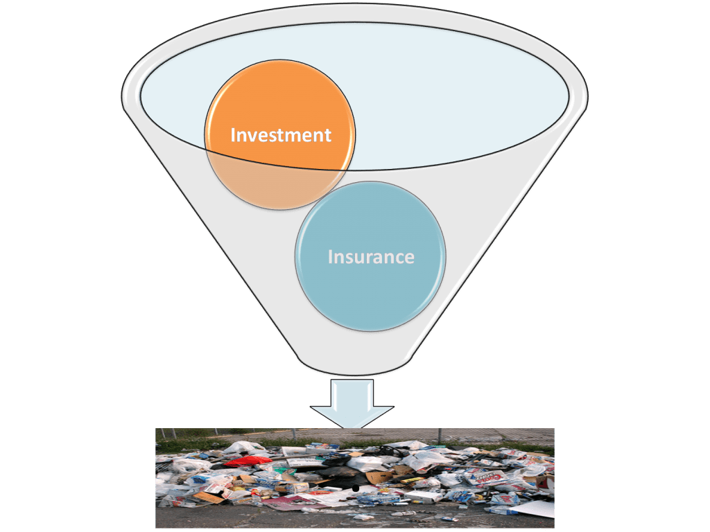 Mixing Inv Ins 1024x768 What is Insurance   Investment or Expense?