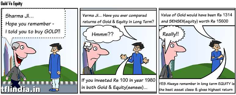 Gold Vs Equity Performance