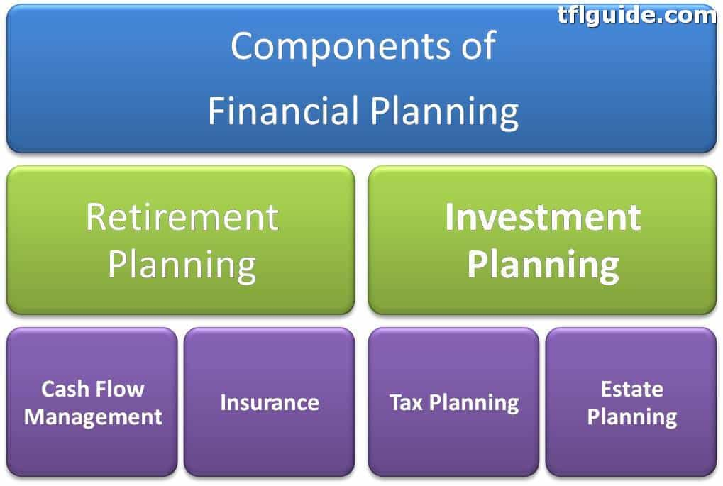Financial Planning for Defense Personnel 2