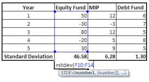 What is Standard Deviation in Mutual Funds? 2