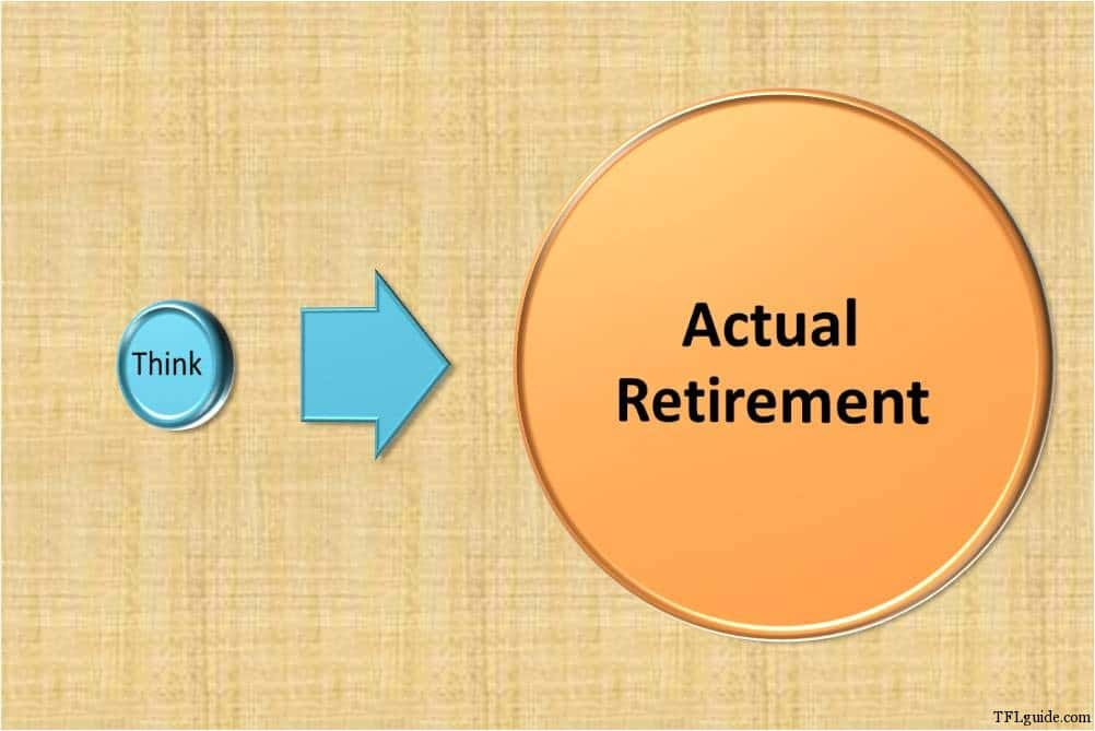 Retirement perception vs actual