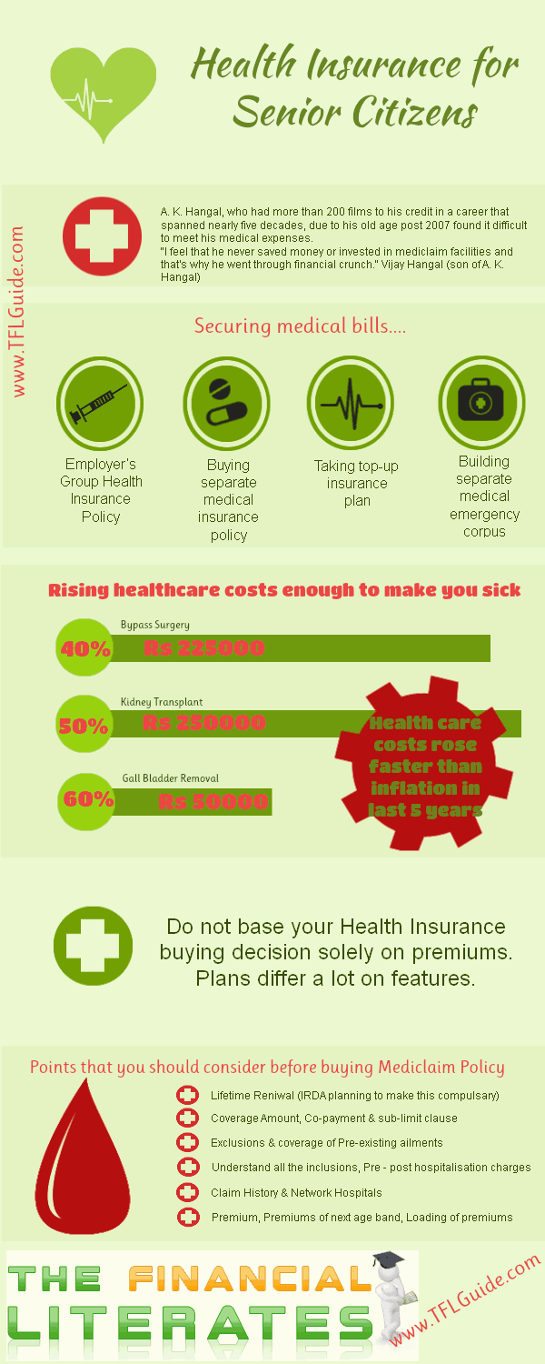 Best Medical Insurance for parents