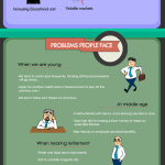 Financial Planning Infographics