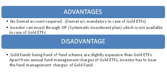 Gold Funds Advantage & Disadvantage