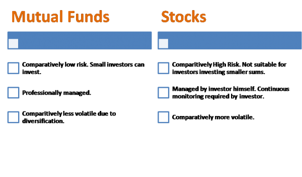 Mutual Funds Vs Stocks