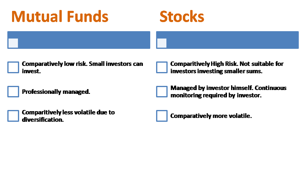 Top 10 best mutual funds-8282