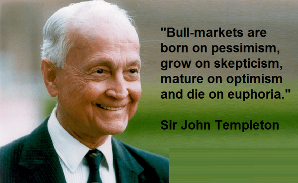 Equity Market Quotes