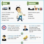 Union Budget 2014 – Beginning of Acche Din [infographics]