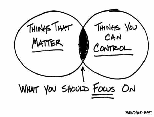 focus-thingsthatmatter