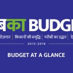Sabka Budget 2015-16 – Personal Finance Highlights