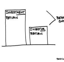 What Can You Learn From Well Behaved Investors