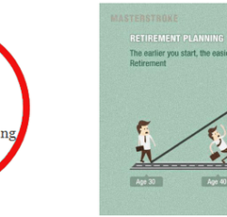 Where is Your Post Retirement Plan? Bitter but Truth