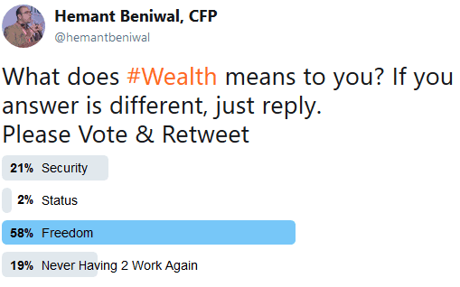 Wealth Poll