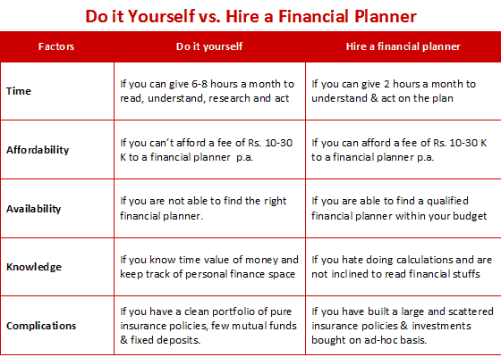 's Simpler to Succeed With Financial Planning Than You Might Think